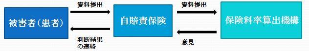 保険代理店向け交通事故セミナー10.jpg