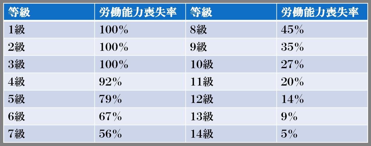 保険代理店向け交通事故セミナー13.png