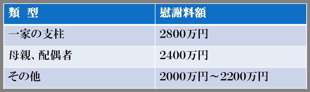 保険代理店向け交通事故セミナー15.png