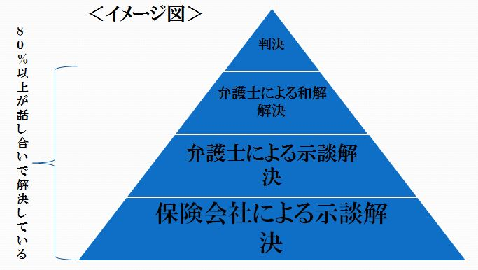 保険代理店向け交通事故セミナー17.jpg