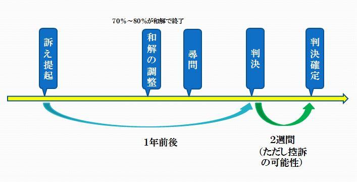保険代理店向け交通事故セミナー18.jpg