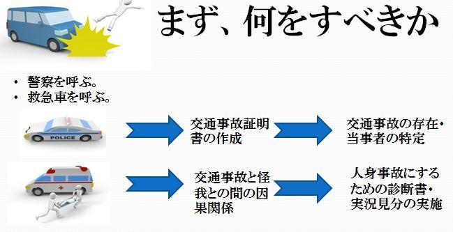 保険代理店向け交通事故セミナー3.jpg
