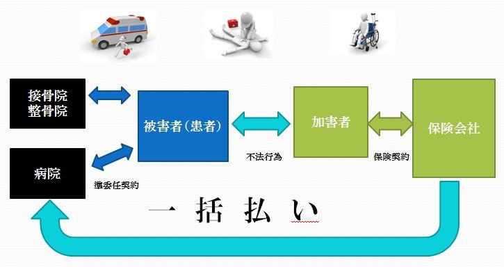 保険代理店向け交通事故セミナー6.jpg