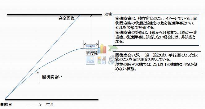 保険代理店向け交通事故セミナー7.jpg
