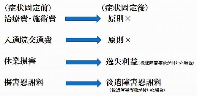 保険代理店向け交通事故セミナー8.jpg