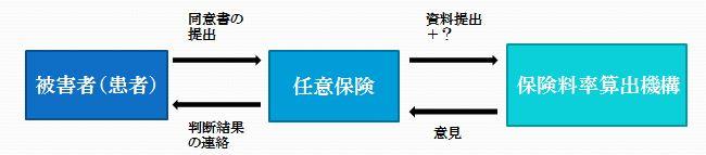 保険代理店向け交通事故セミナー9.jpg